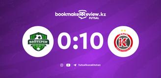 Highlights: Bayterek – Kairat 10.02.2021