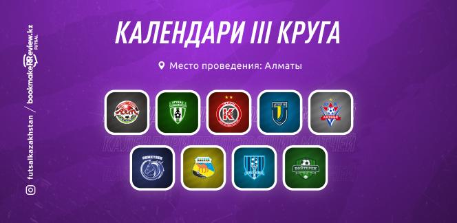 Календарь матчей третьего круга чемпионата Казахстана по футзалу