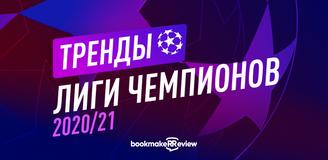 На экваторе пути: тренды Лиги чемпионов 2020/2021