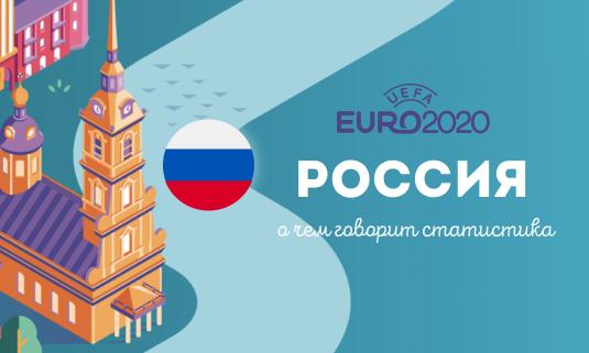 Ставки на сборную России на Евро: о чем говорит статистика