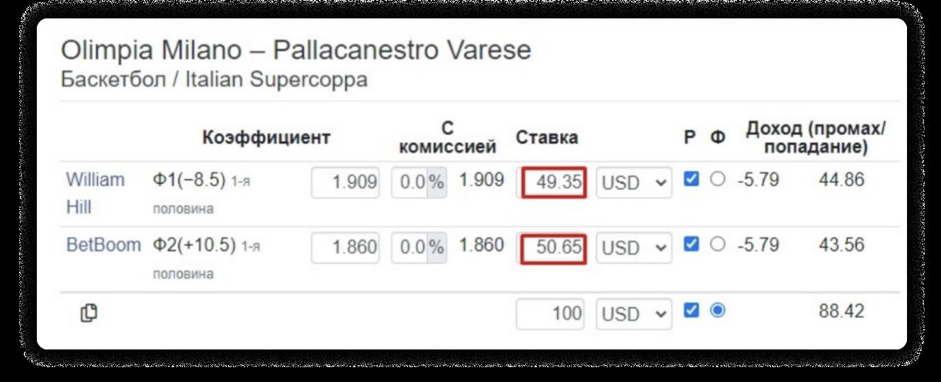 Калькулятор для расчета размера ставки на коридоры
