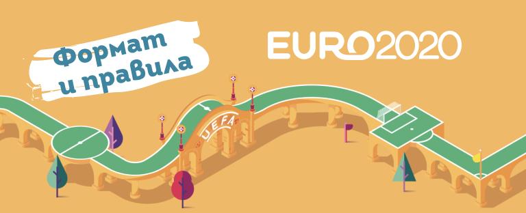Евро-2020: формат чемпионата Европы по футболу и правила
